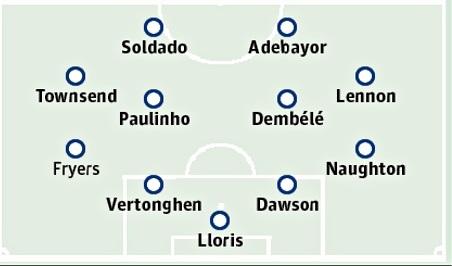 Chelsea v Tottenham Hotspur: match preview